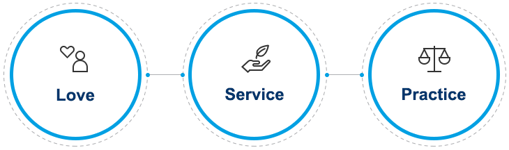 love humanistic love service beautiful service practice just practice